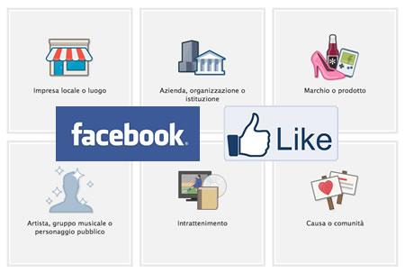 Social marketing Facebook